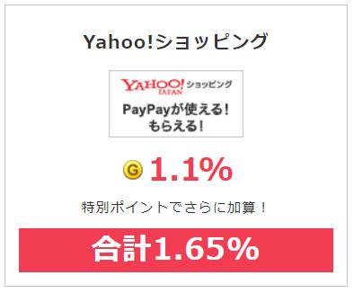 GetMoney!の日はYahoo!ショッピングで1.65%還元